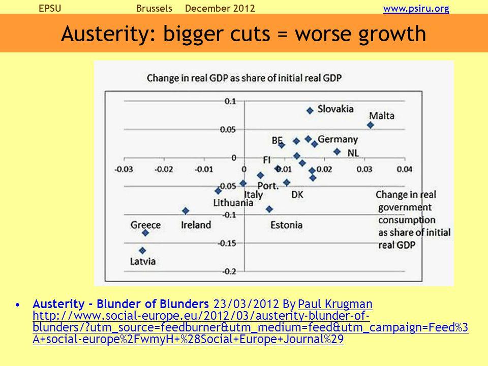 EPSU BrusselsDecember 2012 www.psiru.orgwww.psiru.org Austerity - Blunder of Blunders 23/03/2012 By Paul Krugman http://www.social-europe.eu/2012/03/austerity-blunder-of- blunders/ utm_source=feedburner&utm_medium=feed&utm_campaign=Feed%3 A+social-europe%2FwmyH+%28Social+Europe+Journal%29Paul Krugman http://www.social-europe.eu/2012/03/austerity-blunder-of- blunders/ utm_source=feedburner&utm_medium=feed&utm_campaign=Feed%3 A+social-europe%2FwmyH+%28Social+Europe+Journal%29 Austerity: bigger cuts = worse growth