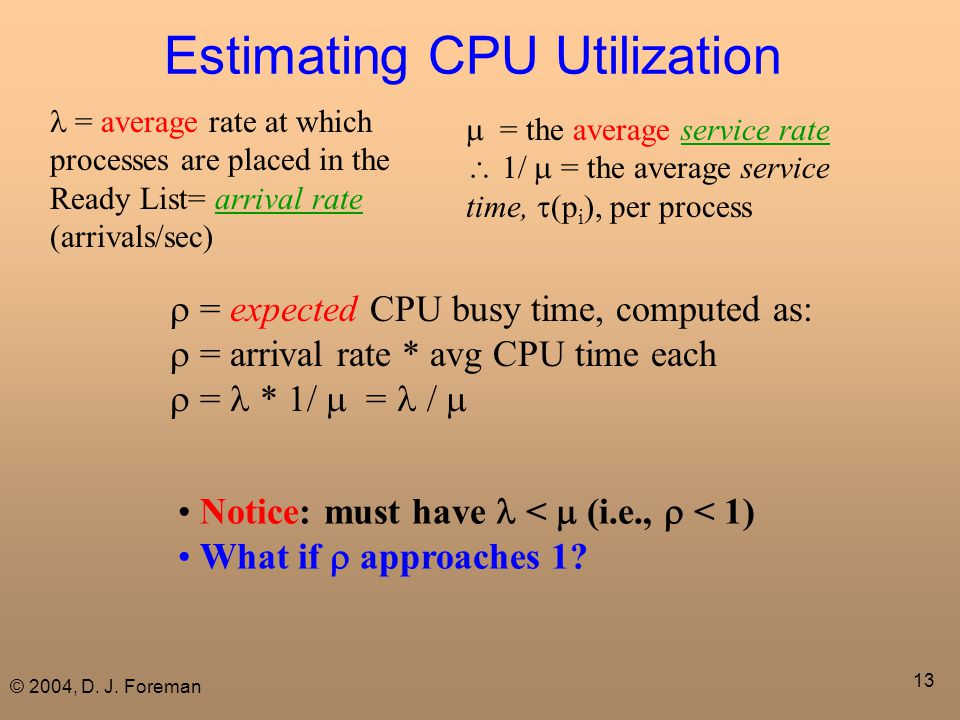 © 2004, D. J. Foreman 13 Estimating CPU Utilization = average rate at which processes are placed in the Ready List= arrival rate (arrivals/sec)  = t
