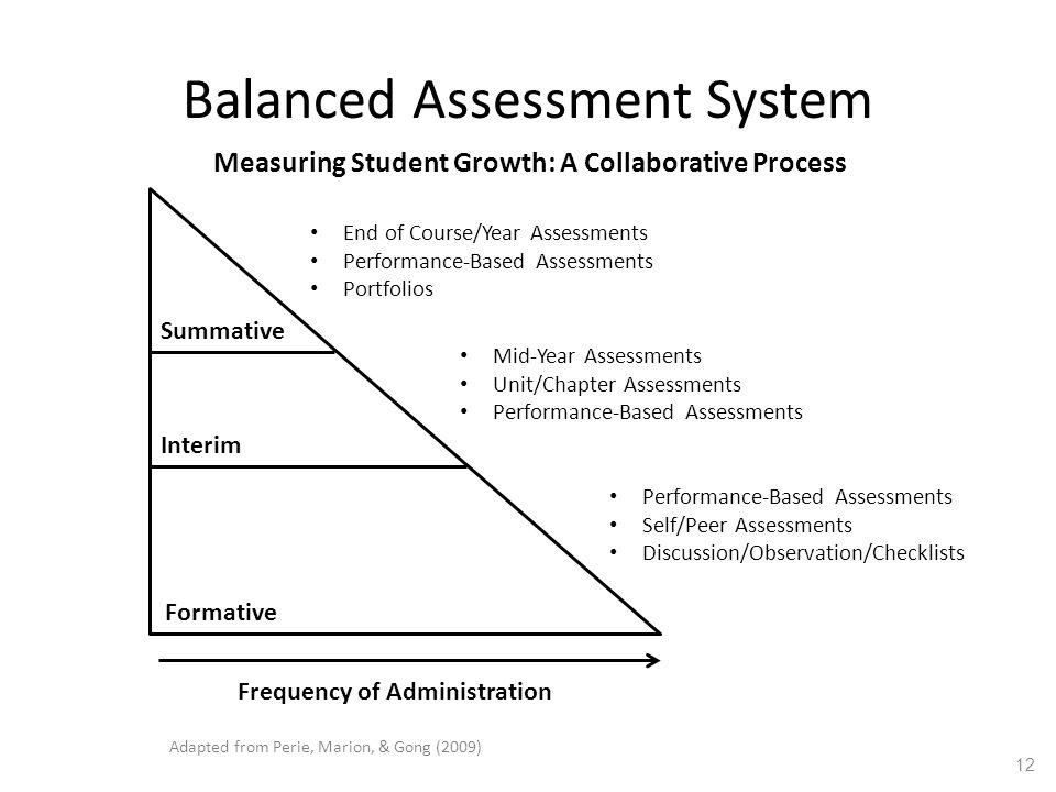 Balanced Assessment System Summative Interim Formative Frequency of Administration Measuring Student Growth: A Collaborative Process End of Course/Year Assessments Performance-Based Assessments Portfolios Mid-Year Assessments Unit/Chapter Assessments Performance-Based Assessments Self/Peer Assessments Discussion/Observation/Checklists Adapted from Perie, Marion, & Gong (2009) 12
