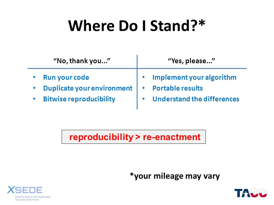 Where Do I Stand * No, thank you... Run your code Duplicate your environment Bitwise reproducibility Yes, please... Implement your algorithm Portable results Understand the differences reproducibility > re-enactment *your mileage may vary