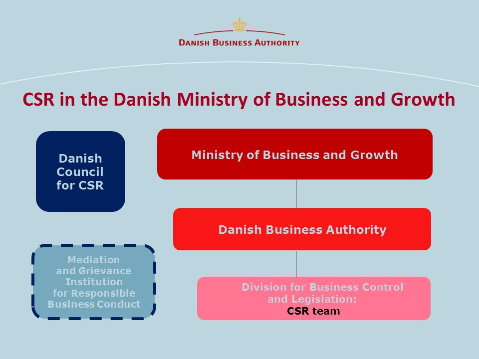 CSR in the Danish Ministry of Business and Growth Danish Business Authority Ministry of Business and Growth Division for Business Control and Legislation: CSR team Mediation and Grievance Institution for Responsible Business Conduct Danish Council for CSR