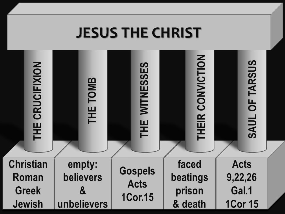 Christian Roman Greek Jewish empty: believers & unbelievers empty: believers & unbelievers Gospels Acts 1Cor.15 Gospels Acts 1Cor.15 faced beatings prison & death faced beatings prison & death Acts 9,22,26 Gal.1 1Cor 15 Acts 9,22,26 Gal.1 1Cor 15 THE CRUCIFIXION THE TOMB THE WITNESSES THEIR CONVICTION JESUS THE CHRIST SAUL OF TARSUS