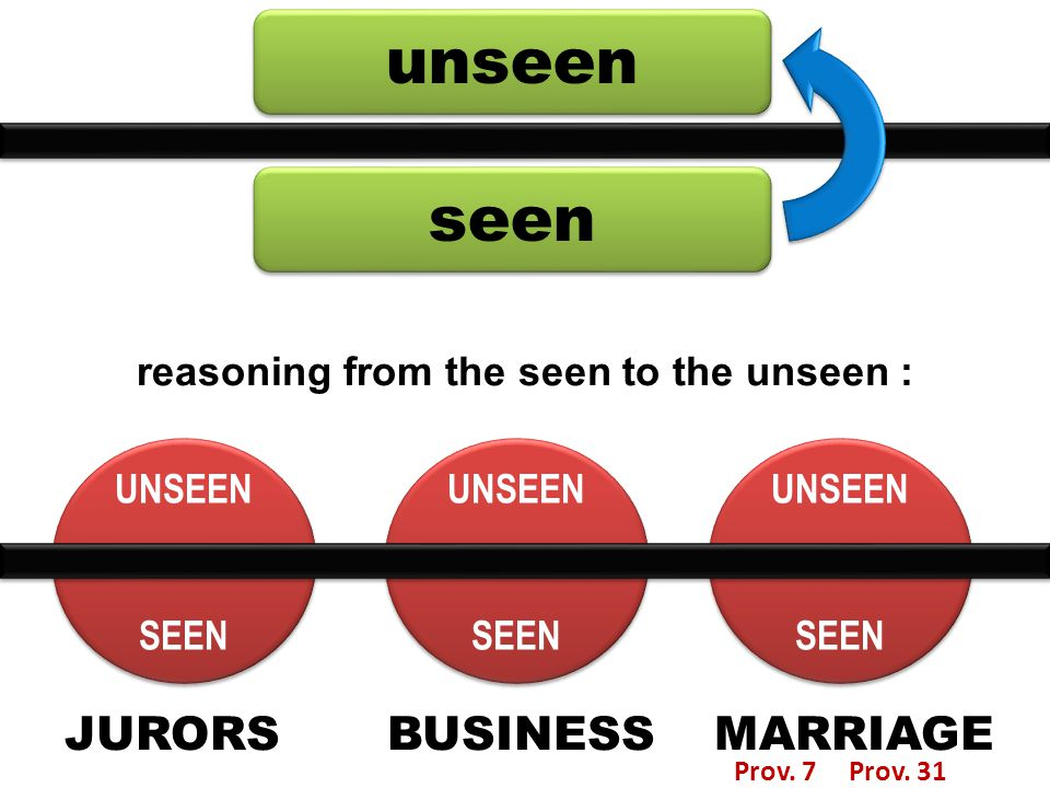 reasoning from the seen to the unseen : JURORS BUSINESS MARRIAGE unseen seen UNSEEN SEEN UNSEEN SEEN UNSEEN SEEN UNSEEN SEEN UNSEEN SEEN UNSEEN SEEN Prov.