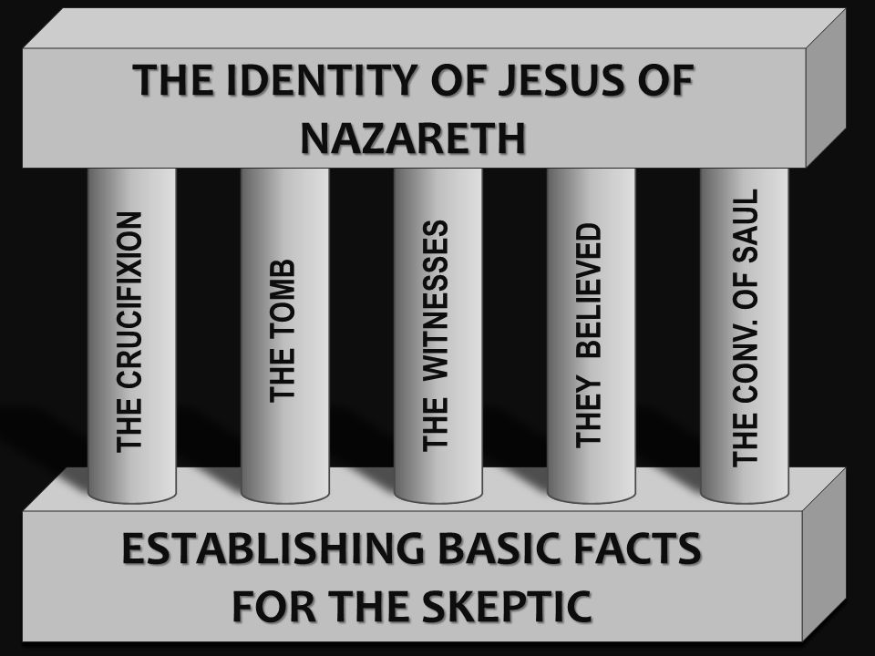 ESTABLISHING BASIC FACTS FOR THE SKEPTIC THE IDENTITY OF JESUS OF NAZARETH THE CRUCIFIXION THE TOMB THE WITNESSESTHEY BELIEVED THE CONV.