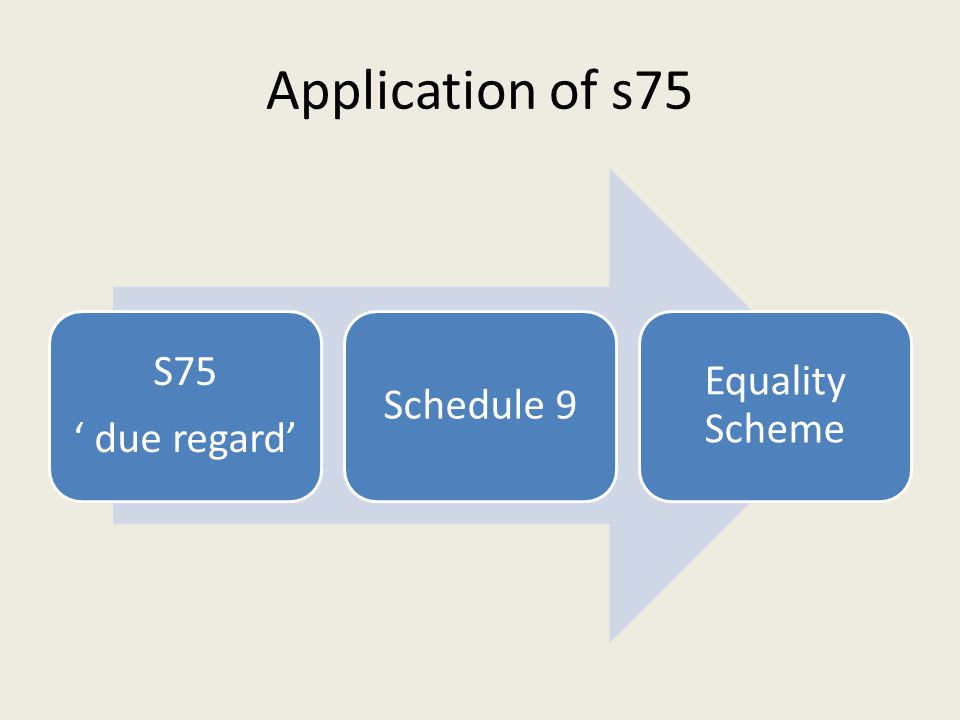 Enforcement of s75 Equality Scheme (Schedule 9) Equality Commission Complaints Mechanism ('breach of scheme') S75 ' due regard' Judicial Review Approach PA, public campaign, use evidence