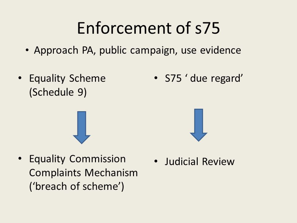 Enforcement of s75 Equality Scheme (Schedule 9) Equality Commission Complaints Mechanism ('breach of scheme') S75 ' due regard' Judicial Review Approach PA, public campaign, use evidence