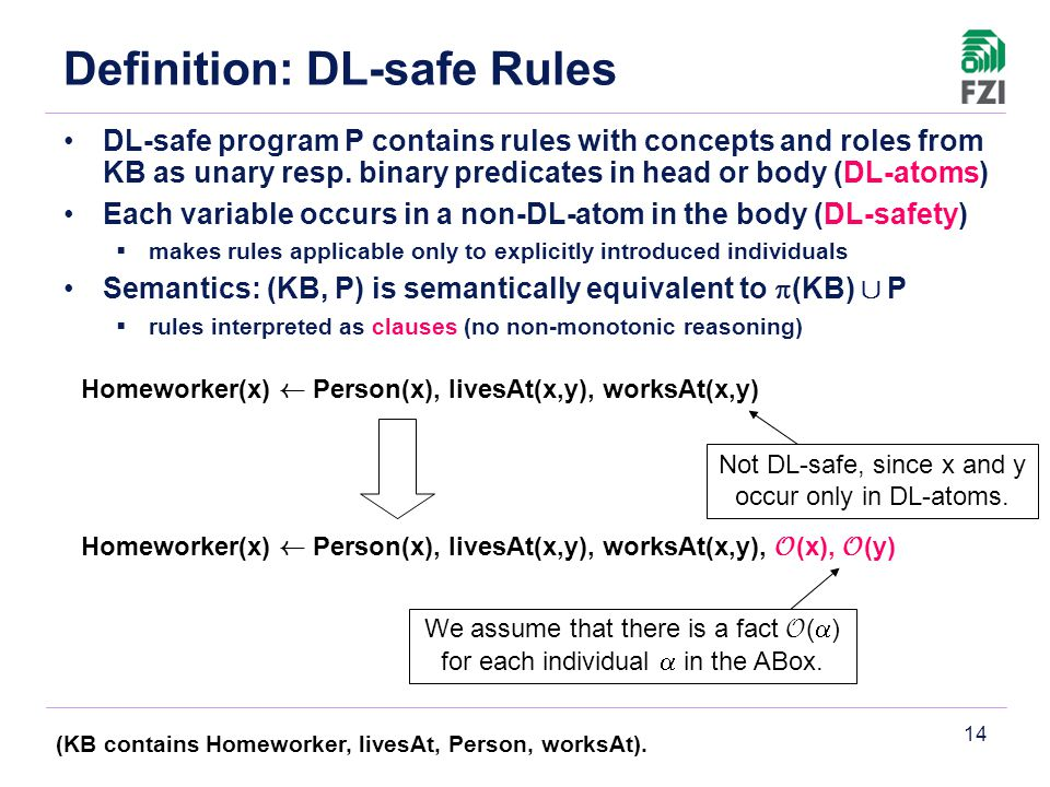 14 Definition: DL-safe Rules DL-safe program P contains rules with concepts and roles from KB as unary resp. binary predicates in head or body (DL-ato