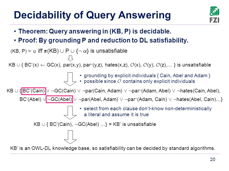 20 Decidability of Query Answering Theorem: Query answering in (KB, P) is decidable. Proof: By grounding P and reduction to DL satisfiability. KB [ {