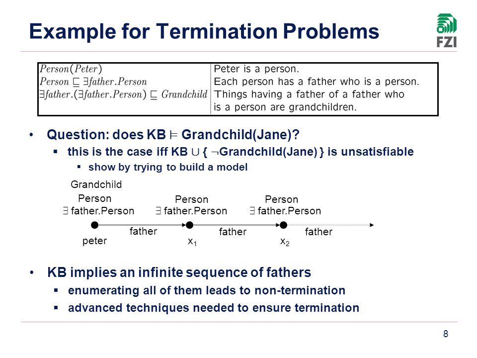 8 Example for Termination Problems Question: does KB ² Grandchild(Jane)?  this is the case iff KB [ { : Grandchild(Jane) } is unsatisfiable  show by