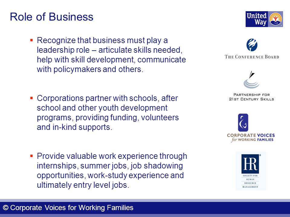 Role of Business  Recognize that business must play a leadership role – articulate skills needed, help with skill development, communicate with policymakers and others.