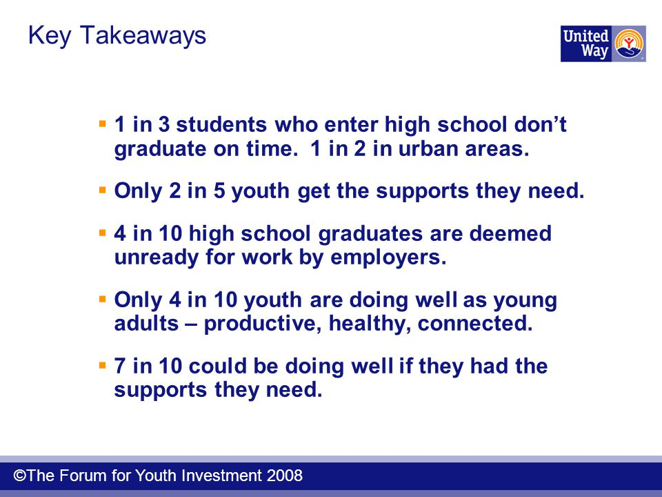  1 in 3 students who enter high school don't graduate on time. 1 in 2 in urban areas.  Only 2 in 5 youth get the supports they need.  4 in 10 high
