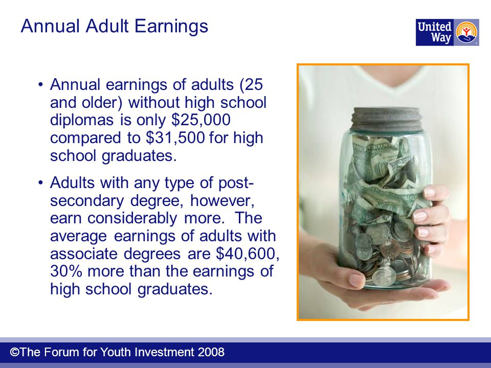 Annual Adult Earnings Annual earnings of adults (25 and older) without high school diplomas is only $25,000 compared to $31,500 for high school graduates.