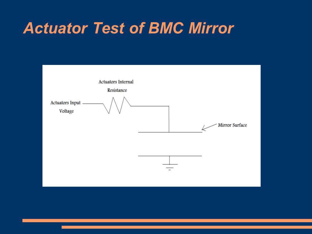 Actuator Test of BMC Mirror