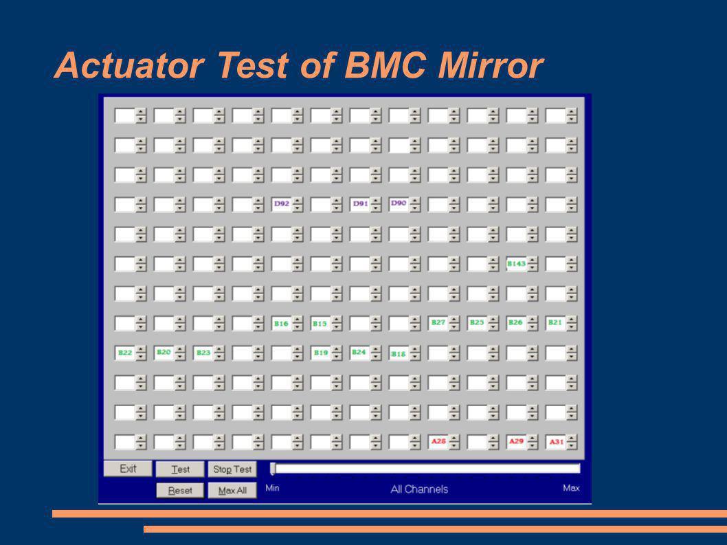 Conclusion Wavefront Sensor Operational Interferometer Setup Correct BMC deformable mirror broken New deformable mirror needed