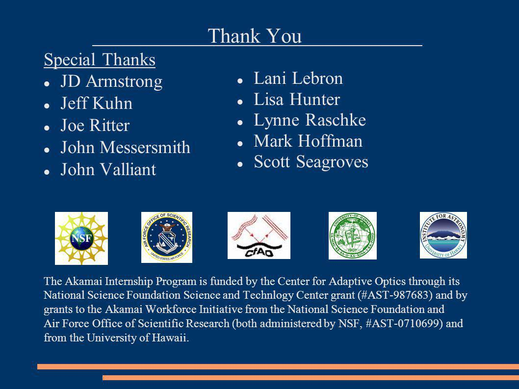 Thank You Special Thanks JD Armstrong Jeff Kuhn Joe Ritter John Messersmith John Valliant The Akamai Internship Program is funded by the Center for Adaptive Optics through its National Science Foundation Science and Technlogy Center grant (#AST-987683) and by grants to the Akamai Workforce Initiative from the National Science Foundation and Air Force Office of Scientific Research (both administered by NSF, #AST-0710699) and from the University of Hawaii.