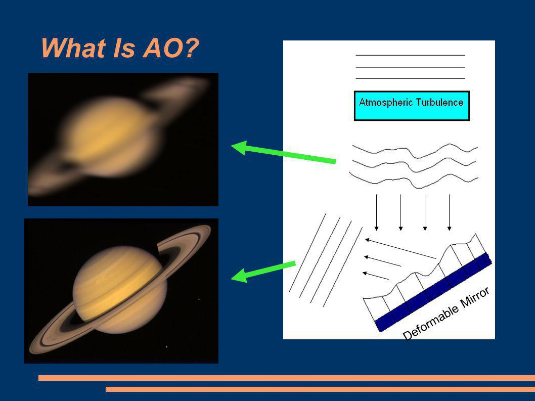 What Is AO Deformable Mirror
