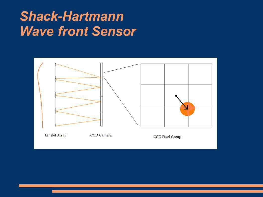 Shack-Hartmann Wave front Sensor