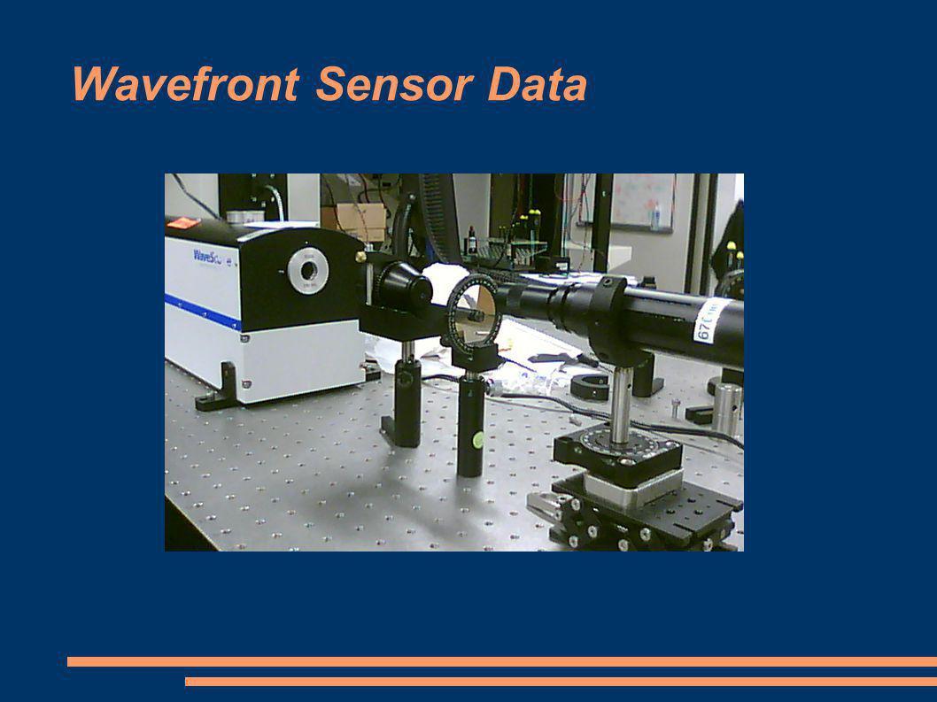 Wavefront Sensor Data