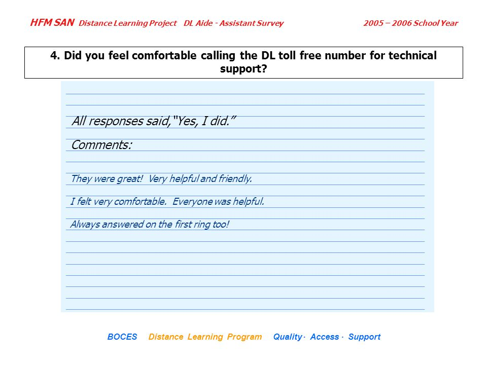 HFM SAN Distance Learning Project DL Aide - Assistant Survey 2005 – 2006 School Year... BOCES Distance Learning Program Quality Access Support _______