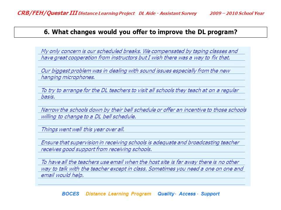 CRB/FEH/Questar III Distance Learning Project DL Aide - Assistant Survey 2009 – 2010 School Year... BOCES Distance Learning Program Quality Access Sup