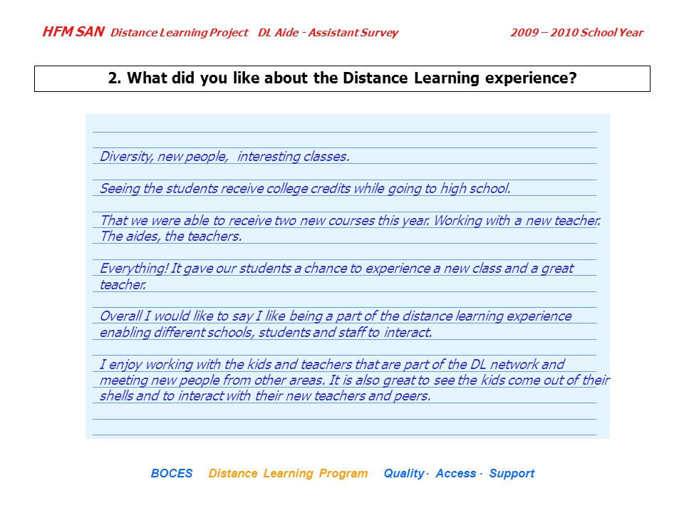 HFM SAN Distance Learning Project DL Aide - Assistant Survey 2009 – 2010 School Year... BOCES Distance Learning Program Quality Access Support 2. What