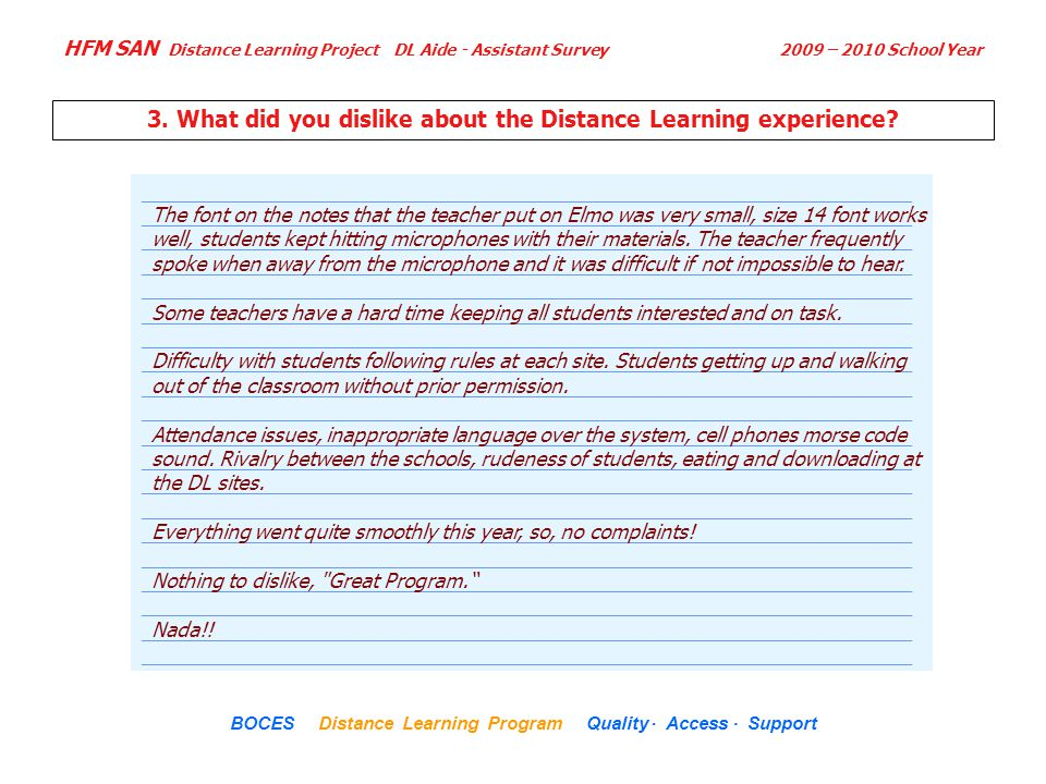 HFM SAN Distance Learning Project DL Aide - Assistant Survey 2009 – 2010 School Year... BOCES Distance Learning Program Quality Access Support 3. What