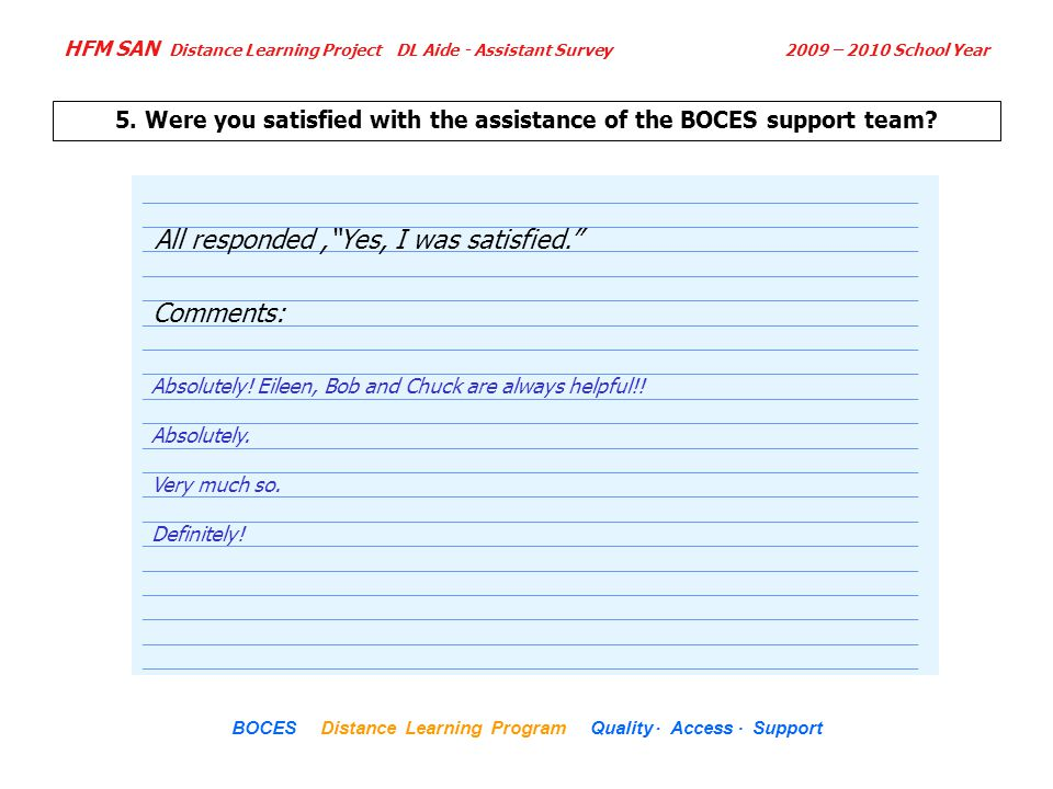 HFM SAN Distance Learning Project DL Aide - Assistant Survey 2009 – 2010 School Year... BOCES Distance Learning Program Quality Access Support _______