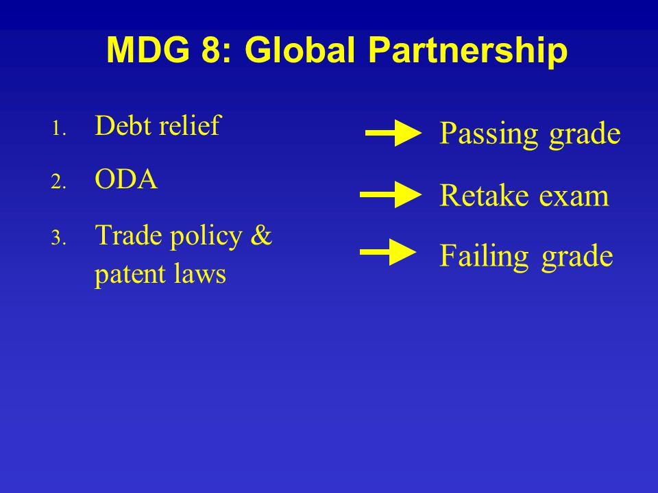 MDG 8: Global Partnership 1. Debt relief 2. ODA 3.