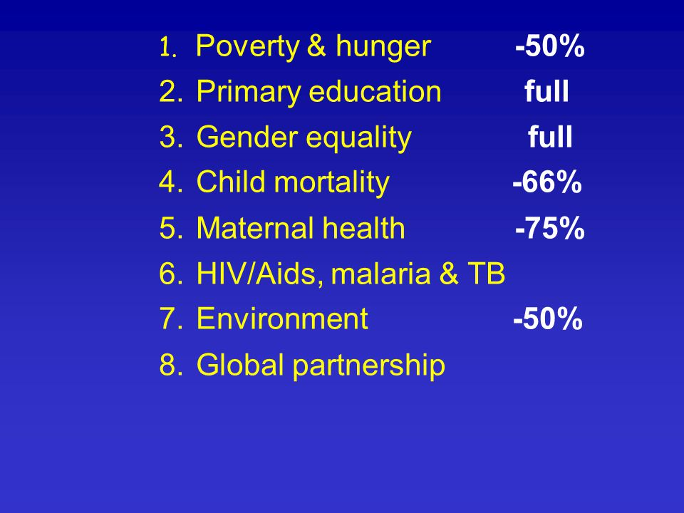 1.Poverty & hunger -50% 2. Primary education full 3.