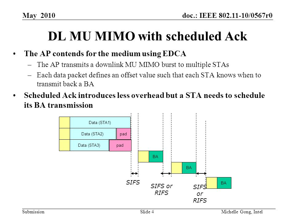 doc.: IEEE 802.11-10/0567r0 Submission Slide 15Michelle Gong, Intel May 2010 Simulation scenario two Two overlapping BSSes –All STAs can hear each other –Two cases: Case 1: AP1 is DL SDMA capable but AP2 is a legacy AP Case 2: Both APs are legacy APs Downlink UDP traffic Goal: –Study fairness in terms of each STA's throughput AP1 AP2 STA2 STA4 STA1 STA5 STA6 STA3