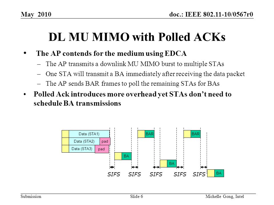 doc.: IEEE 802.11-10/0567r0 Submission Slide 6Michelle Gong, Intel May 2010 DL MU MIMO with Polled ACKs The AP contends for the medium using EDCA –The AP transmits a downlink MU MIMO burst to multiple STAs –One STA will transmit a BA immediately after receiving the data packet –The AP sends BAR frames to poll the remaining STAs for BAs Polled Ack introduces more overhead yet STAs don't need to schedule BA transmissions Data (STA1) Data (STA3) BA Data (STA2) BA BAR SIFS pad