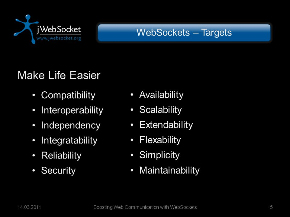 Make Life Easier Compatibility Interoperability Independency Integratability Reliability Security Boosting Web Communication with WebSockets514.03.2011 WebSockets – Targets Availability Scalability Extendability Flexability Simplicity Maintainability