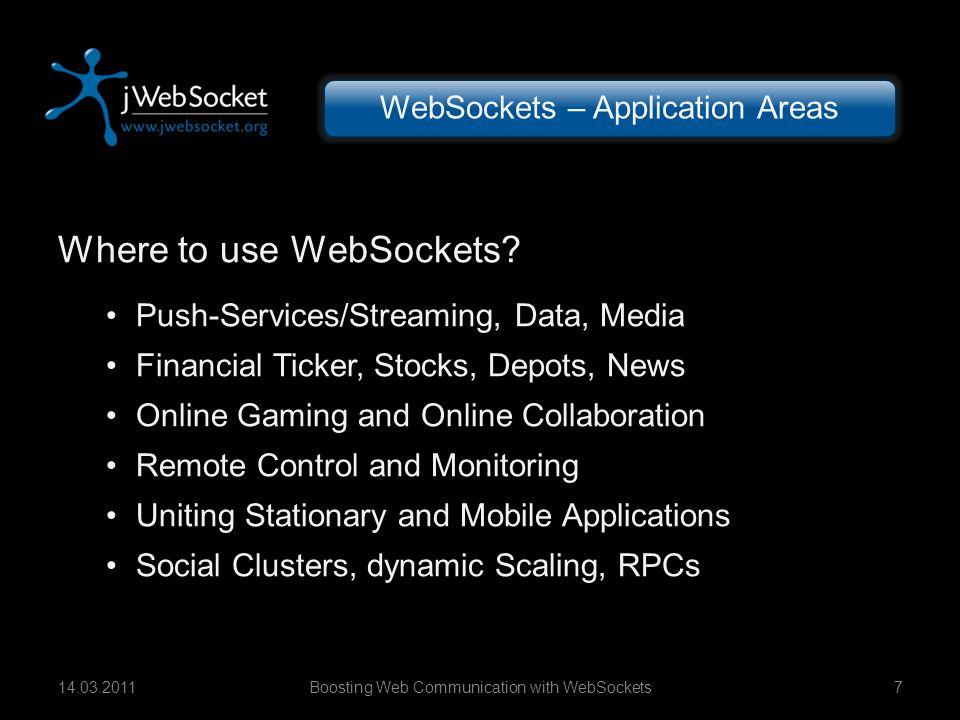 Where to use WebSockets.
