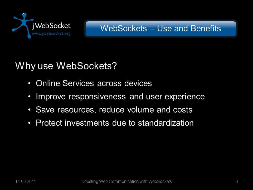 Why use WebSockets.