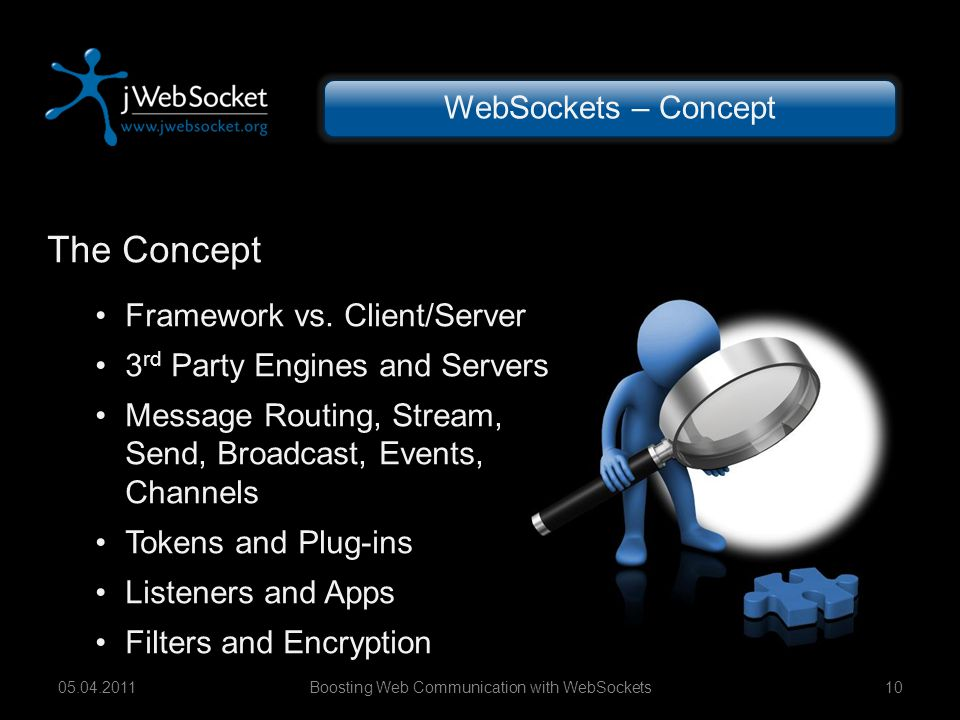 Boosting Web Communication with WebSockets1005.04.2011 WebSockets – Concept The Concept Framework vs.