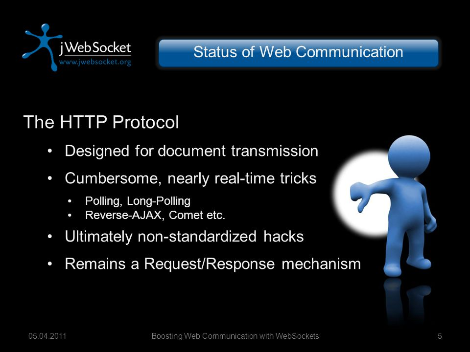 Status of Web Communication Boosting Web Communication with WebSockets505.04.2011 The HTTP Protocol Designed for document transmission Cumbersome, nearly real-time tricks Polling, Long-Polling Reverse-AJAX, Comet etc.