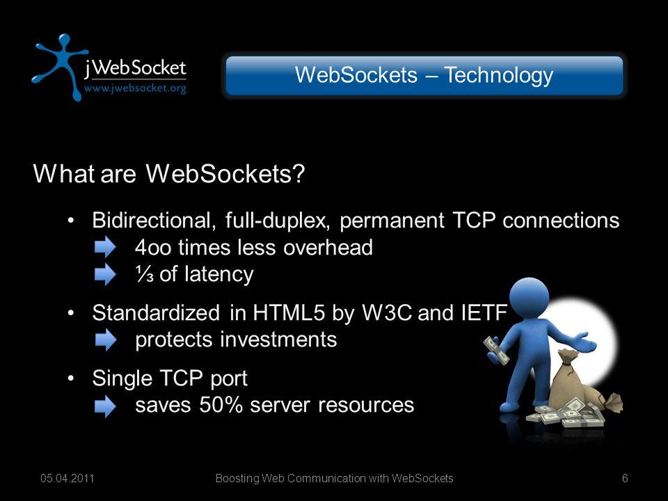 Boosting Web Communication with WebSockets705.04.2011 WebSockets – Technology What else.