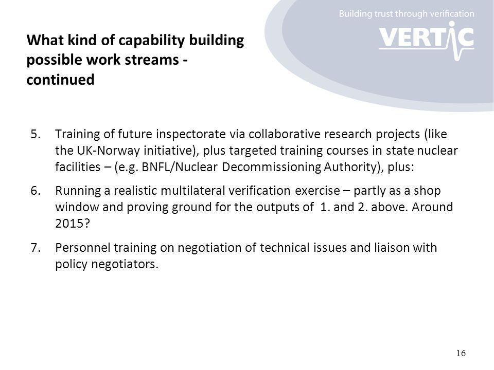 What kind of capability building possible work streams - continued 5.Training of future inspectorate via collaborative research projects (like the UK-Norway initiative), plus targeted training courses in state nuclear facilities – (e.g.