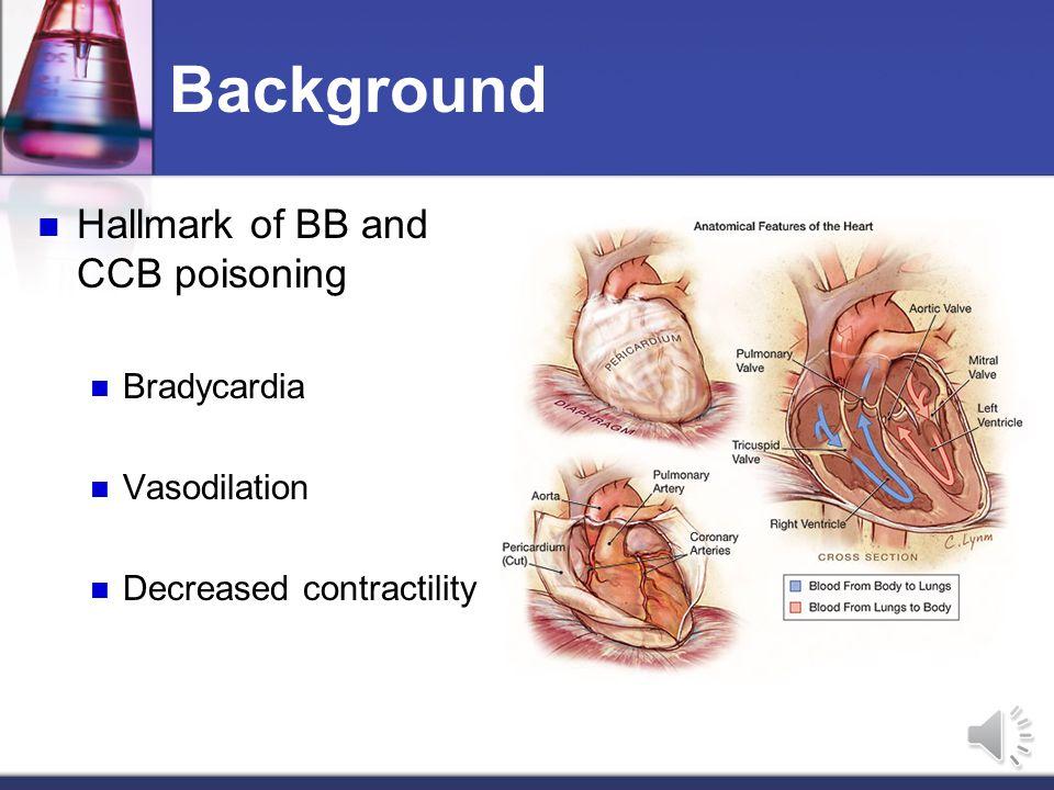 Historical use Glucose-insulin- potassium (GIK) Acute myocardial infarction Heart failure Myocardium