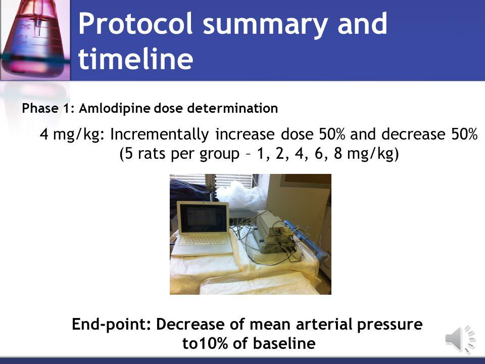 Methods Design: Controlled, blinded animal design Subjects: Adult Sprague-Dawley rats (300-600 grams) Preparation (Instrumentation/sedation) Protocol: Phase 1: Dose-finding Phase 2: Methylene blue