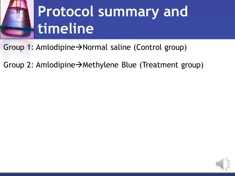 Amlodipine dose
