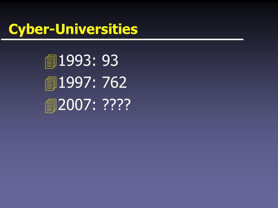 Cyber-Universities 41993: 93 41997: 762 42007: