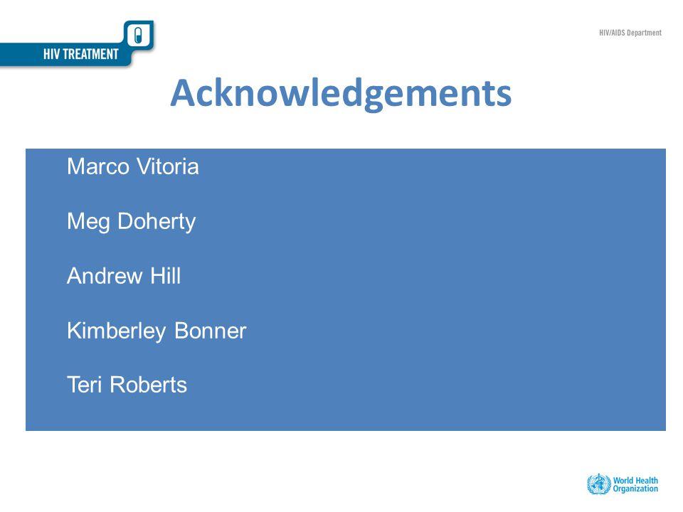 Acknowledgements Marco Vitoria Meg Doherty Andrew Hill Kimberley Bonner Teri Roberts