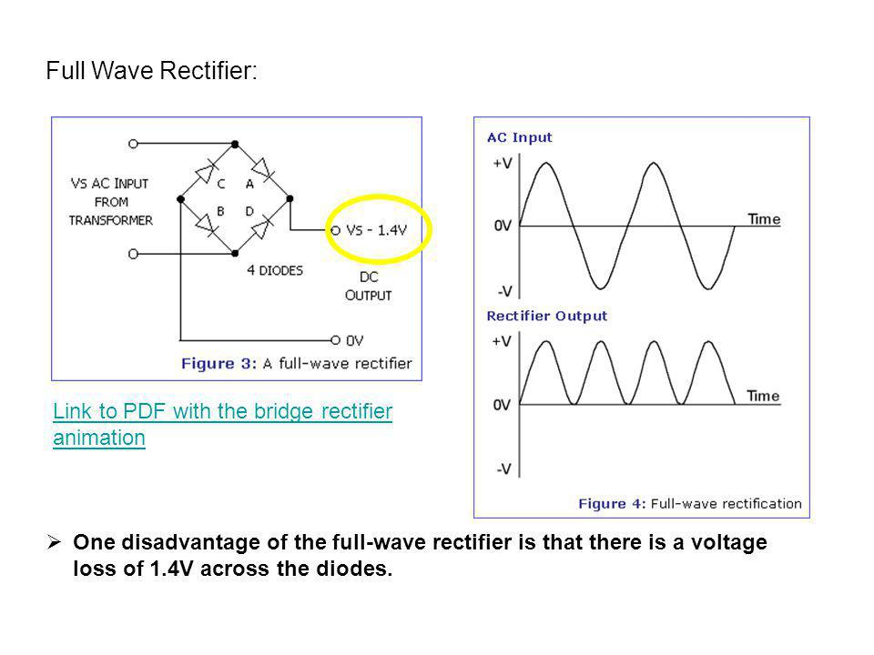Full Wave Rectifier:  One disadvantage of the full-wave rectifier is that there is a voltage loss of 1.4V across the diodes. Link to PDF with the bri