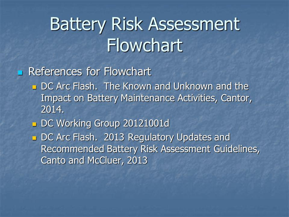 Battery Risk Assessment Flowchart References for Flowchart References for Flowchart DC Arc Flash.