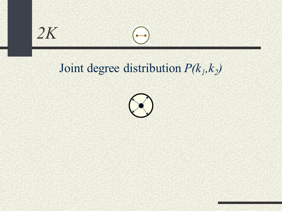 2K Joint degree distribution P(k 1,k 2 )