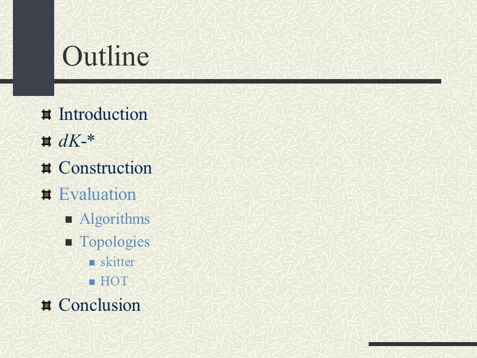 Outline Introduction dK-* Construction Evaluation Algorithms Topologies skitter HOT Conclusion