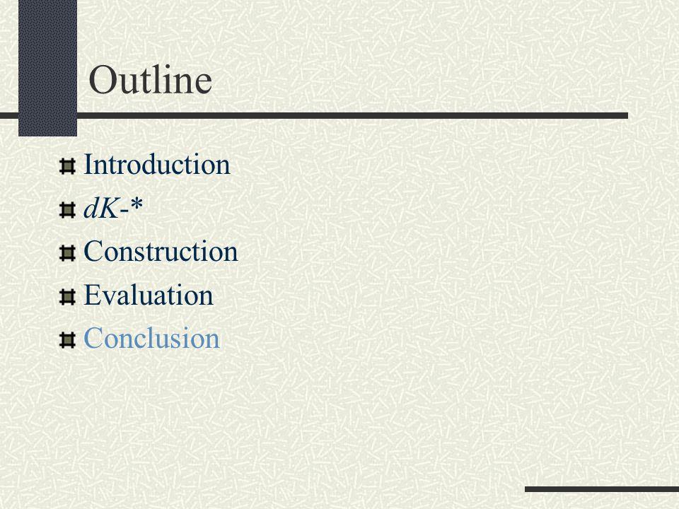 Outline Introduction dK-* Construction Evaluation Conclusion