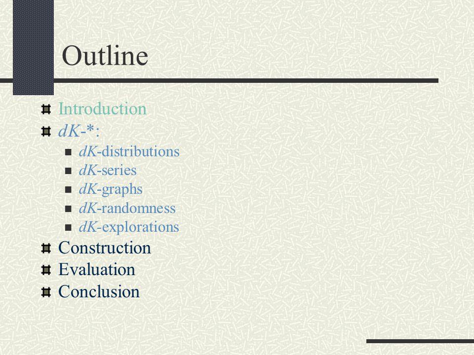 Outline Introduction dK-*: dK-distributions dK-series dK-graphs dK-randomness dK-explorations Construction Evaluation Conclusion
