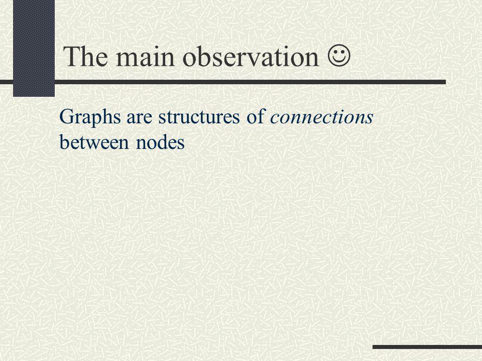 3K-pseudograph failure 1.dissolve graph into a random soup of d-plets 2.